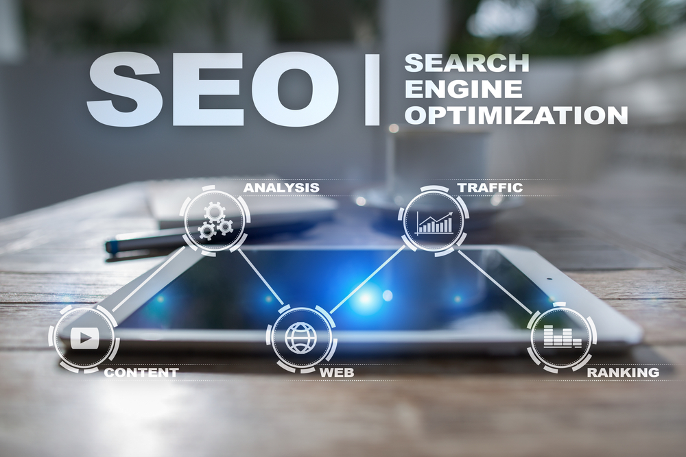 What is SEO important in digital marketing-factoryyard.